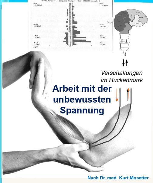 1 Vortrag und Workshop, Gefühle am Druckpunkt, Schmerz, brennen, dumpf, Nerv, Muskel